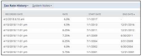 SuiteTax Effective Dates